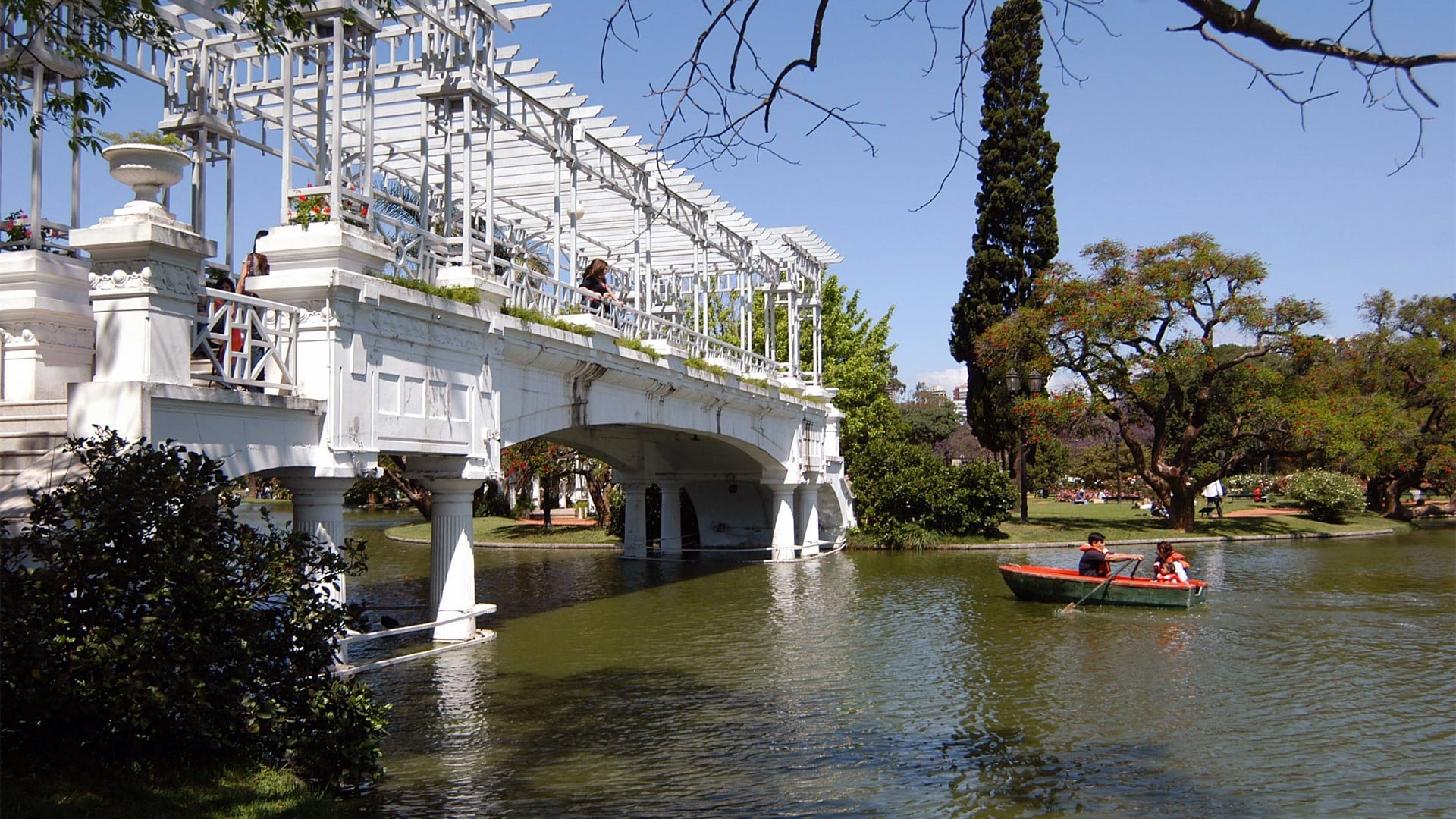 Palermo Buenos Aires y la provincia